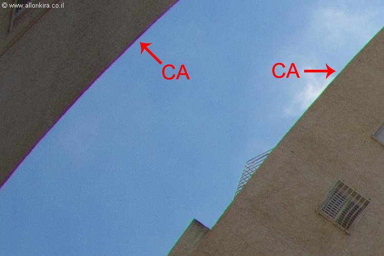 Canon 8-15 mm, מאמר ביקורת ציוד